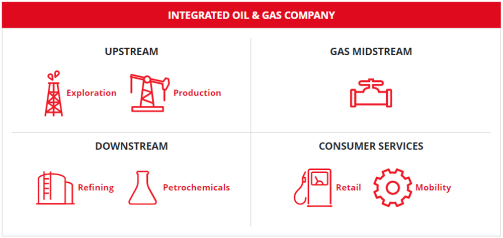 MOL GROUP Company Overview
